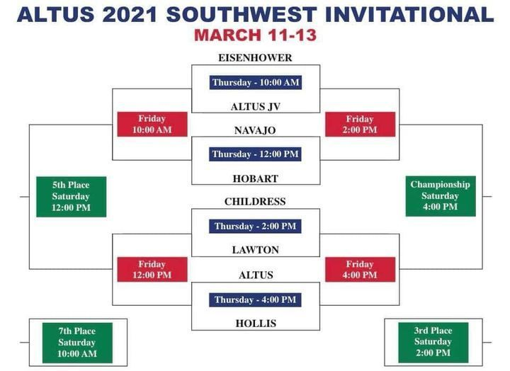 Southwest Invitational March 11th - 13th