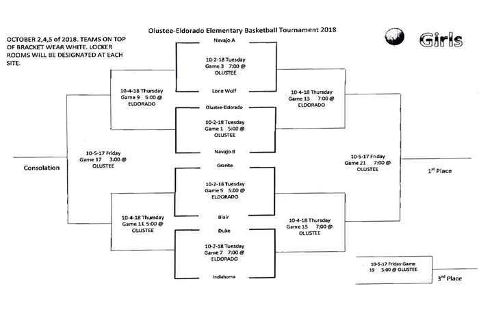 Olustee Tournament Bracket Girls