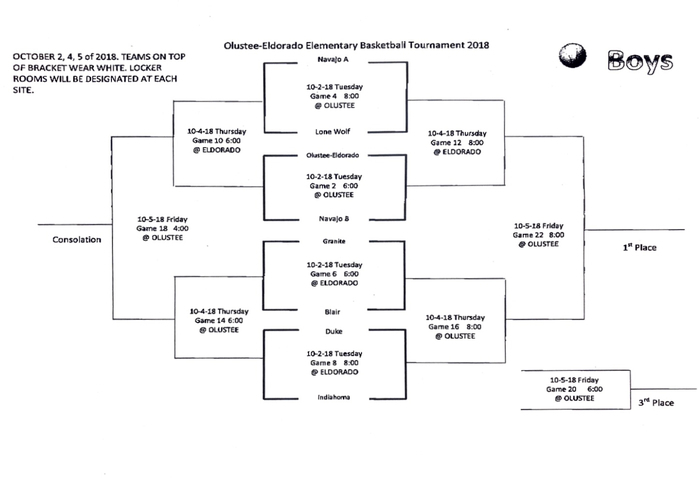 Olustee Elementary Tournament Boys