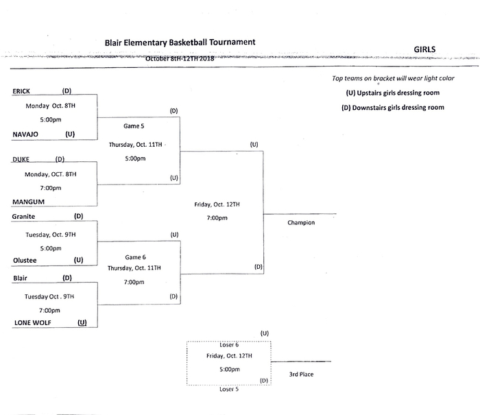 Girls basketball bracket