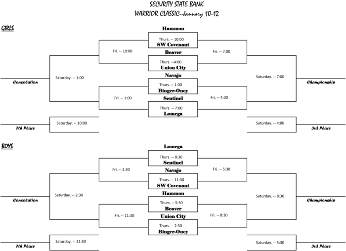 Warrior Classic Basketball Tournament Bracket