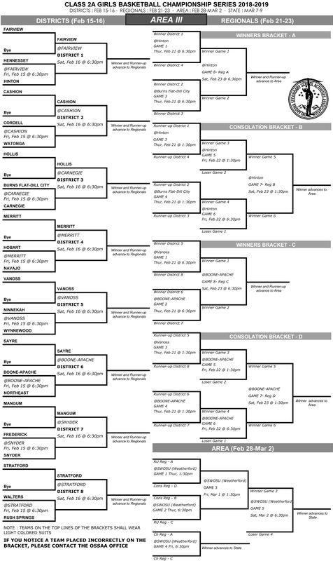 Girls Basketball Playoff Bracket